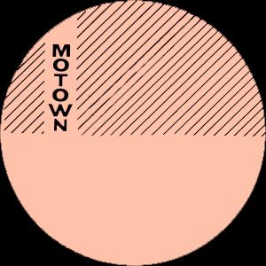 motownpink